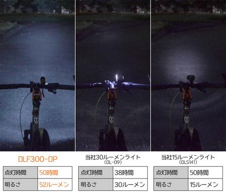 自転車用LEDライト比較