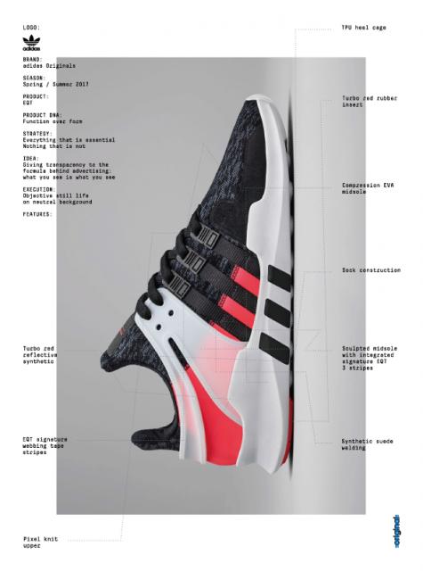 adidas Originalsの生まれ変わった新たな「EQT」シリーズ